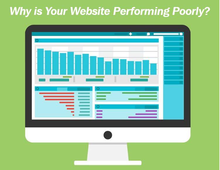 Website performance image 4994222