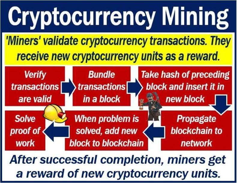 bitcoin mining risks)