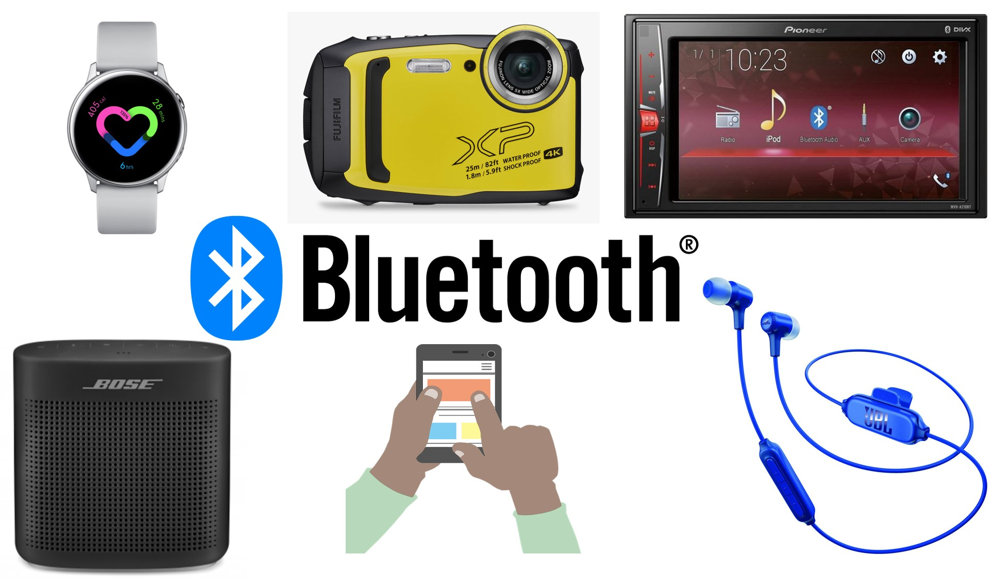 What Is Bluetooth Market Business News