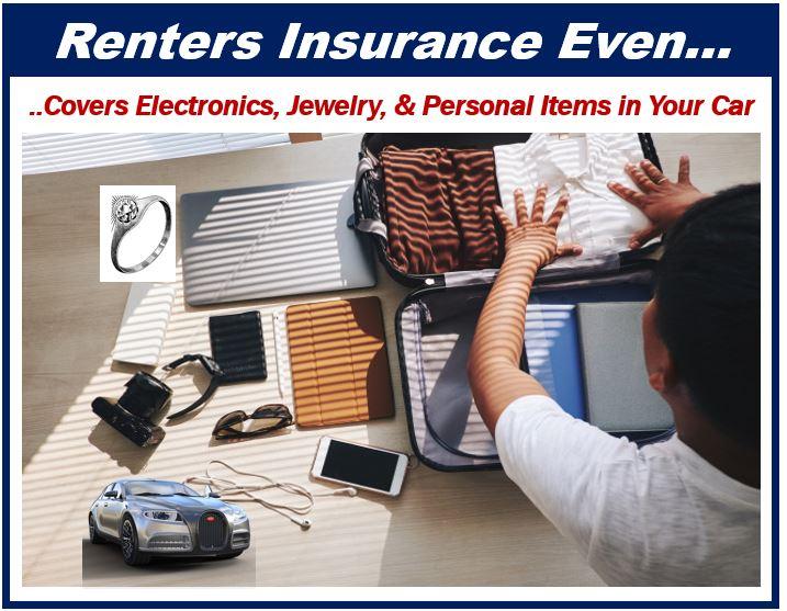 The Basics of Renters Insurance - Market Business News