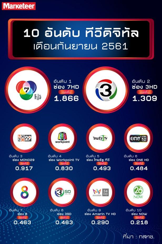 INFO-TV