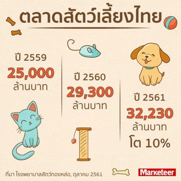 Info-Pet_Info_1