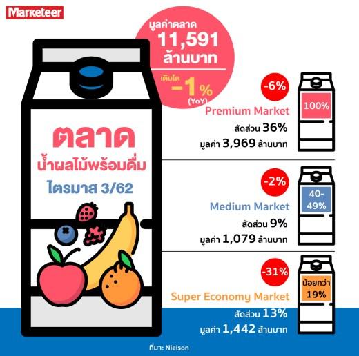 Juice_info1