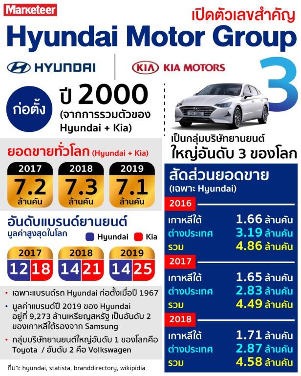 Hyundai_info