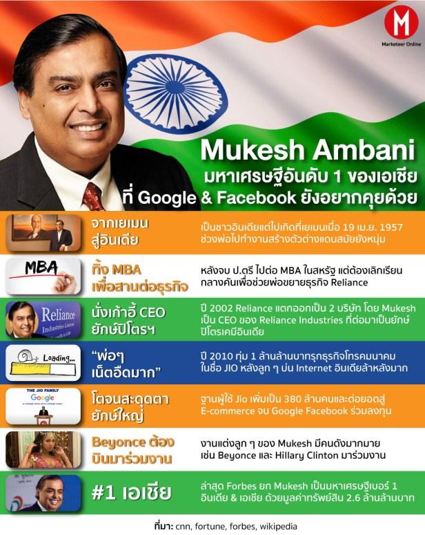 Mukesh_info