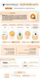 Factsheet_Thai