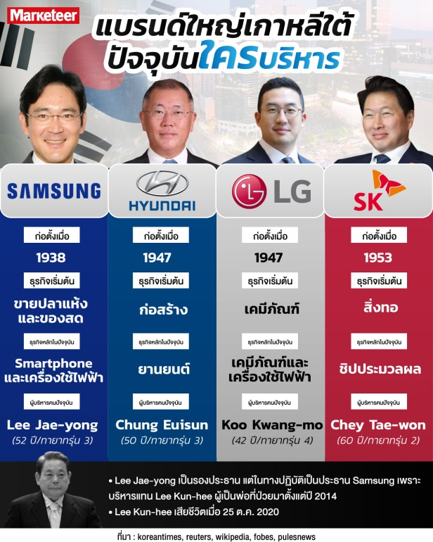 info-korea1 (1).jpg Edit Samsung