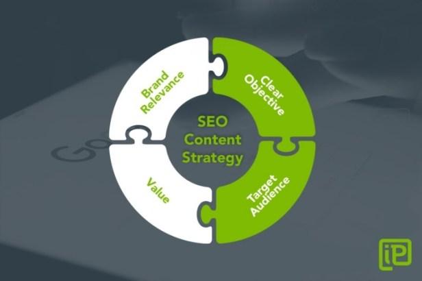 วิธีทำ SEO Content Strategy
