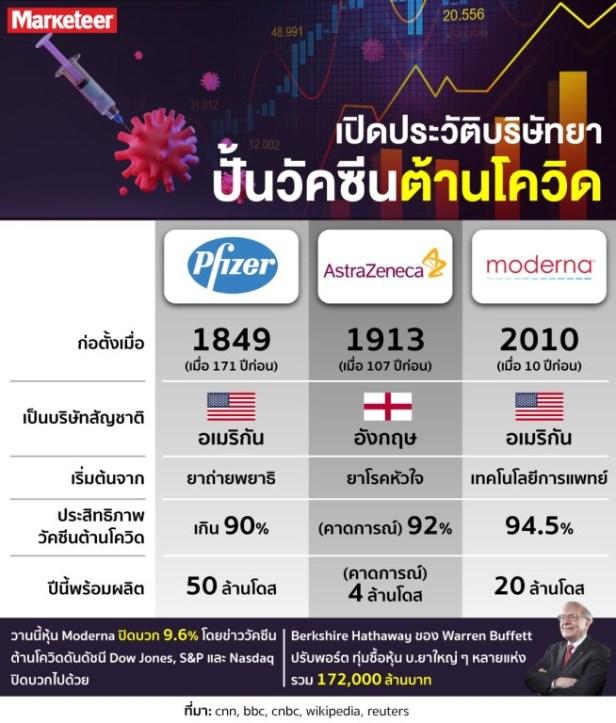 Vaccine_info