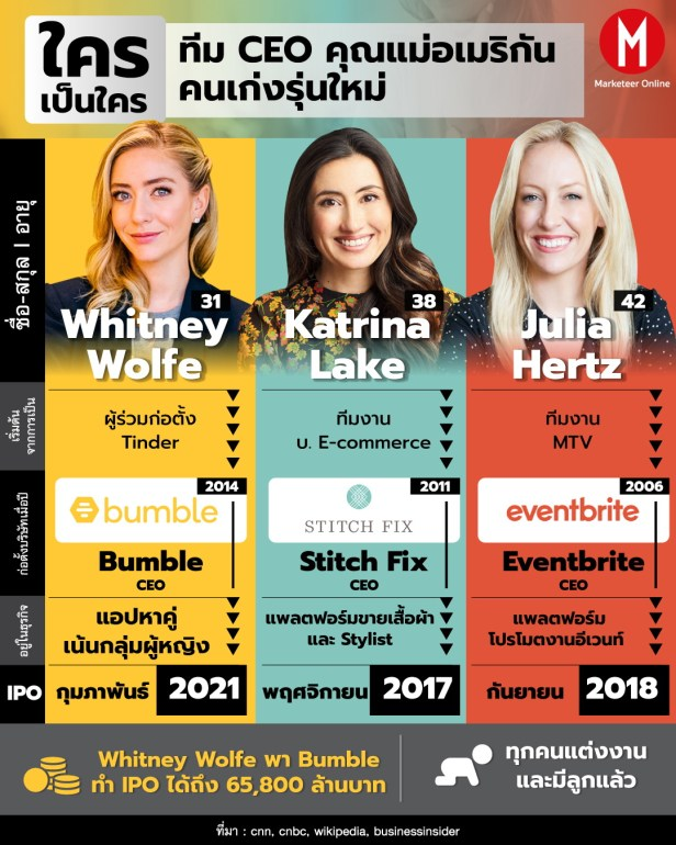 ceo-bumble---INFO02 ceo-bumble Whitney Wolfe