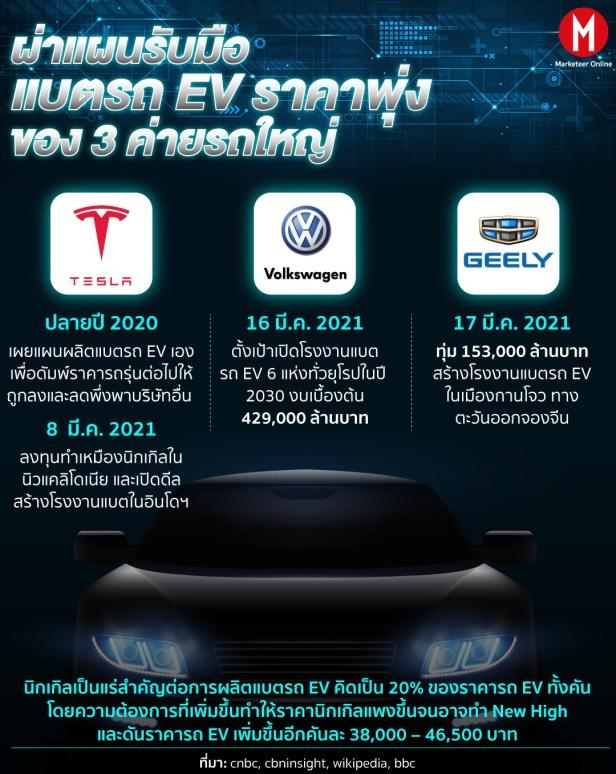 EV_info