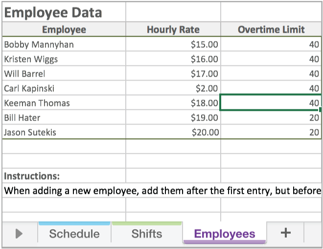 An employee schedule template is a calendar for a specific time period with employee names and shift times. Employee Scheduling Excel Template When I Work
