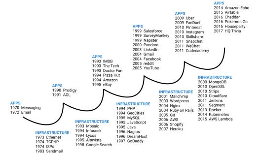 employee of the month 2004 imdb
