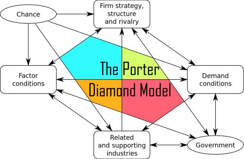 Afbeeldingsresultaat voor porter diamond