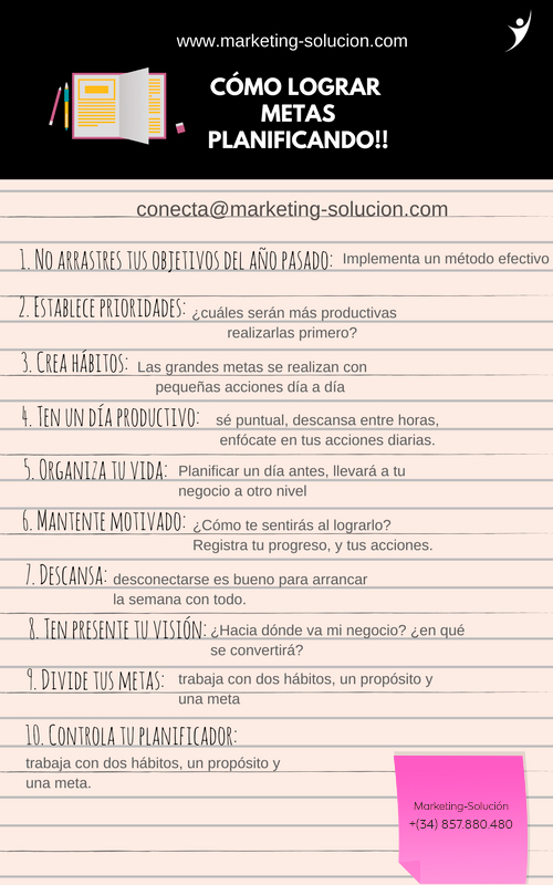 planificar para lograr objetivos de marketing