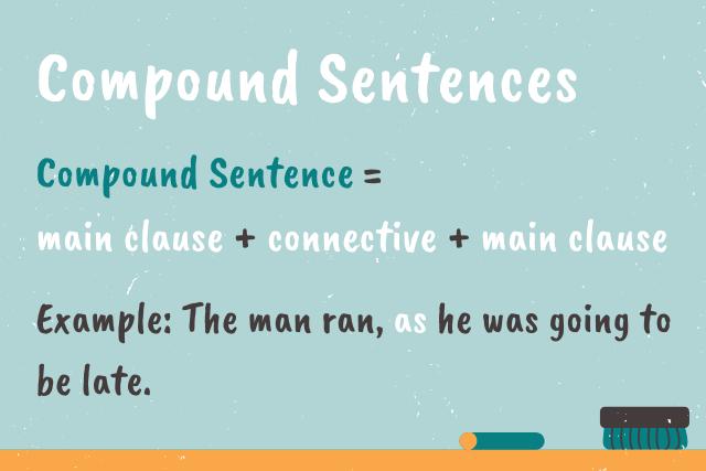 compound sentence classroom poster