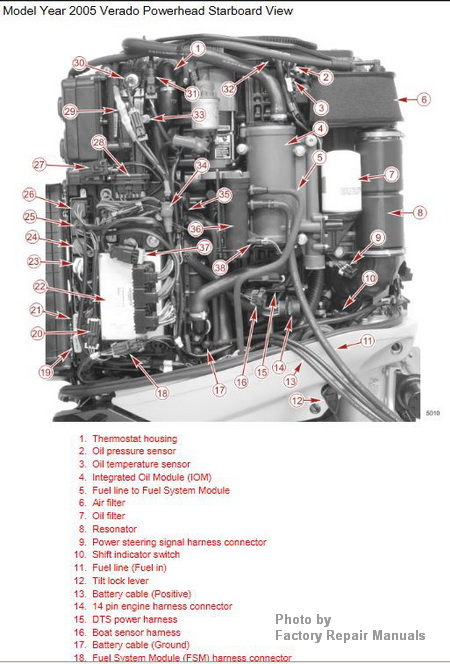 Mercury Mercruiser Engines Diagram Mercury Circuit Diagrams