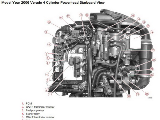Wiring Diagram Also Mercury Outboard Ignition Wiring Diagram Wiring
