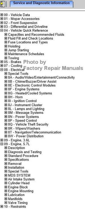 2011 Dodge Durango Factory Service Manual CD-ROM Original