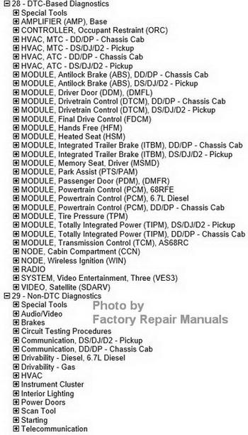 2011 Dodge Ram Truck 1500 2500 3500 4500 5500 Factory
