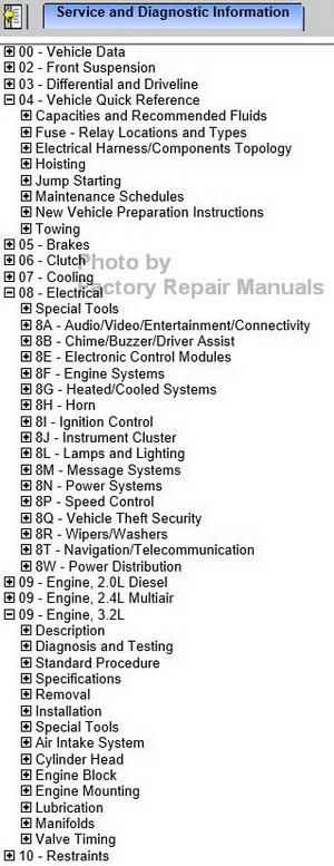 2014 Jeep Cherokee Factory Service Manual CD Original Shop