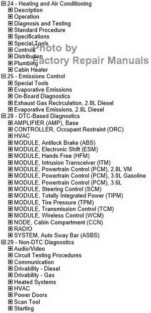 2018 Jeep Wrangler JK Factory Service Manual CD Original
