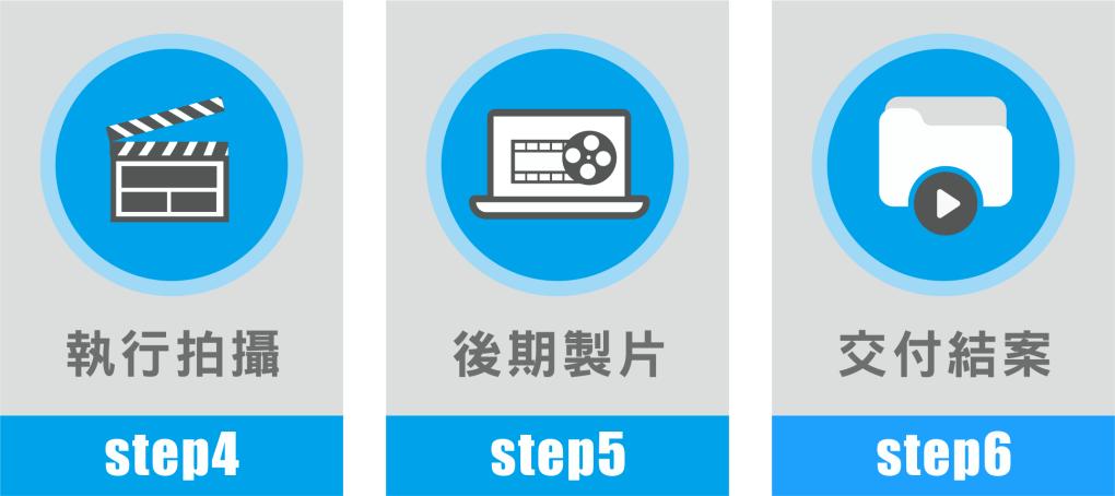 宣傳行銷影片拍攝 影片製作流程圖更新-2