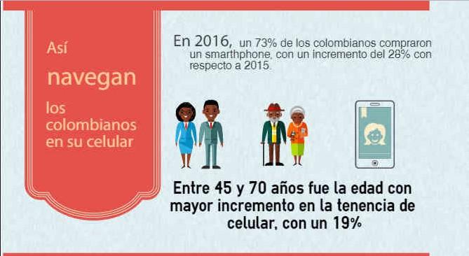 Imagen: Finanzas Personales