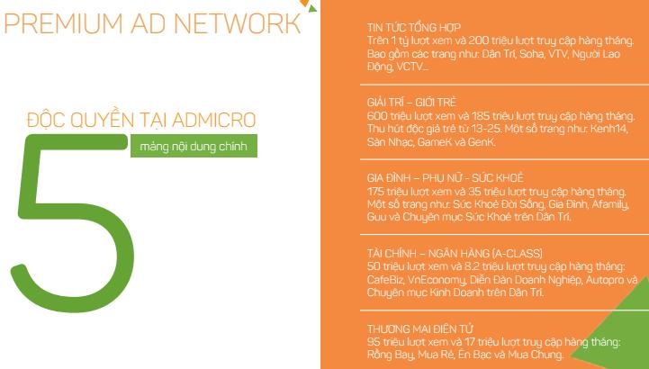 admicro - Dẫn đầu thị trường quảng cáo Việt Nam với 40% thị phần