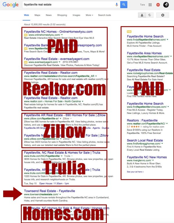 SEO For Realtors Broad Google Search