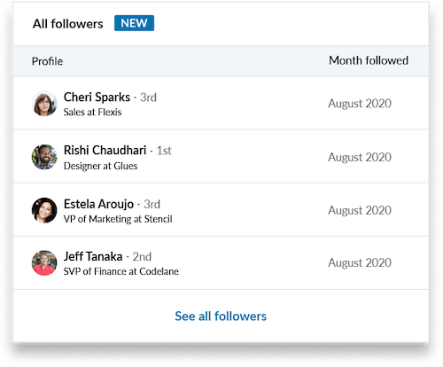 LinkedIn New Followers