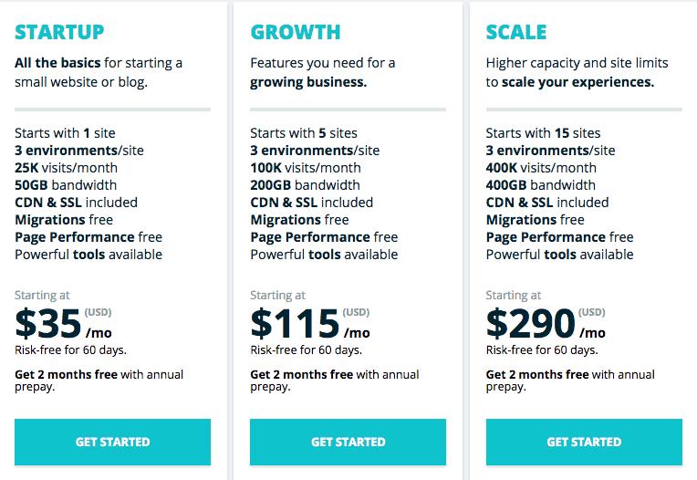 wpengine premium plan