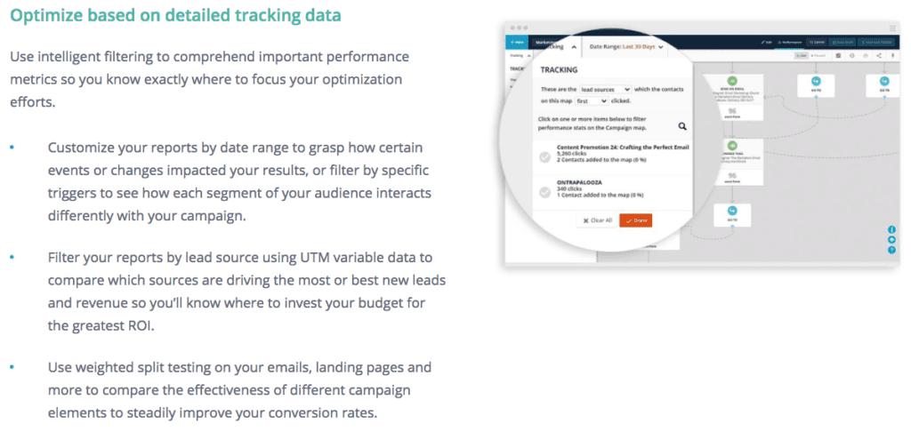 ontraport marketing tracking