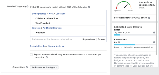 President Interest Facebook Targeting