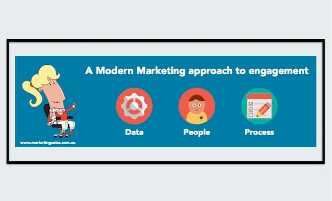 A modern approach to engagement 660x400