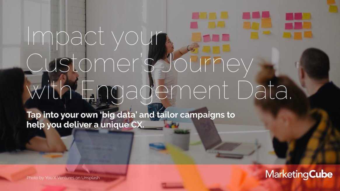 Impact your customer's journey with engagement data.