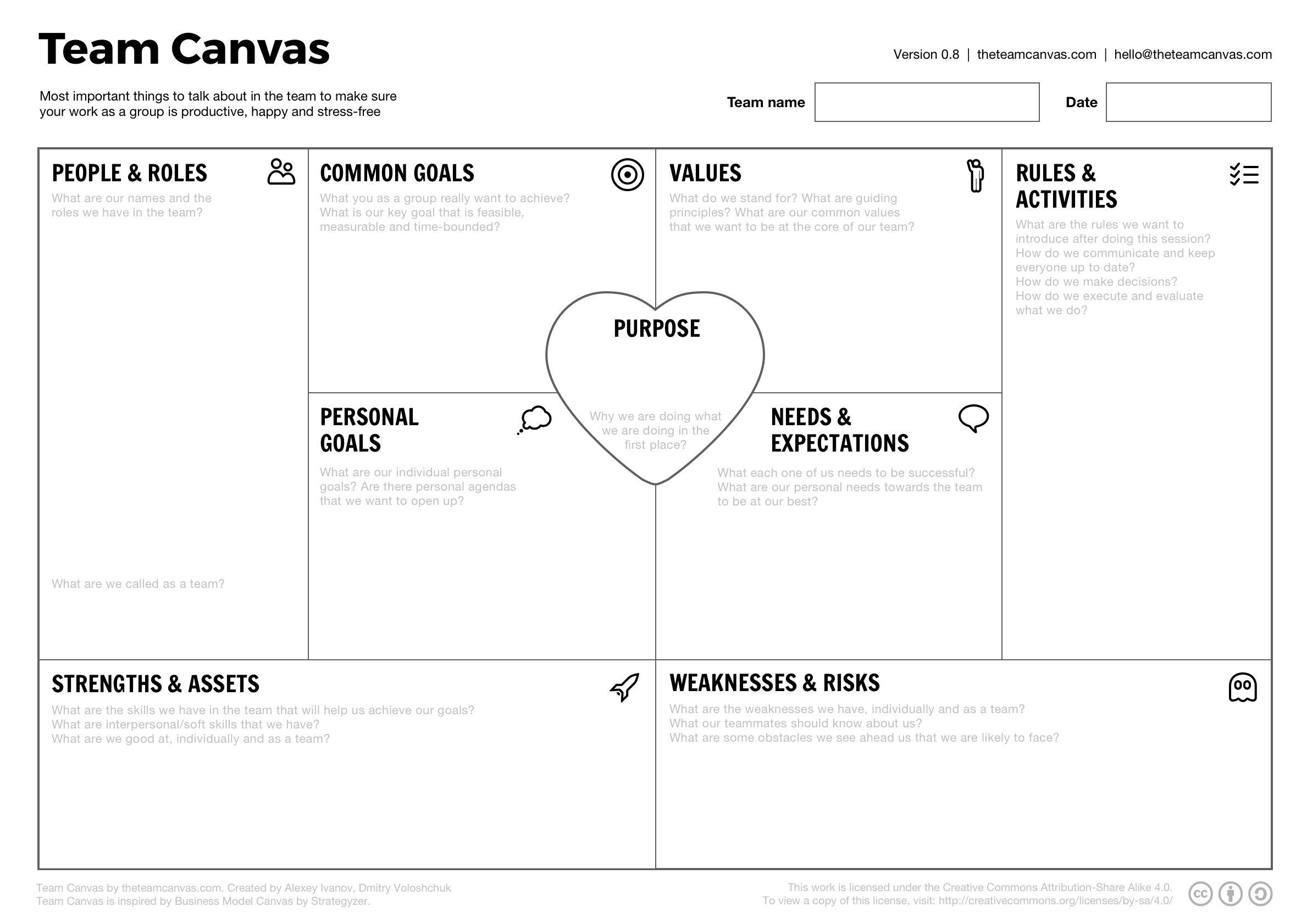 Canvas Para Marketing Digital