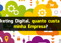 Marketing digital, quanto custa para minha empresa?