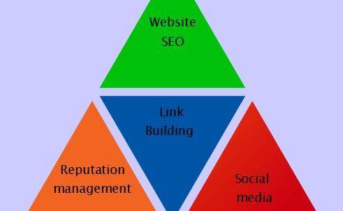 small business web marketing