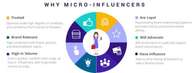 5 Leading Influencer Marketing Trends for 2019