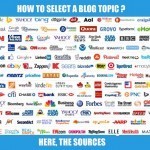 The Key Techniques How to Select A Blog Topic