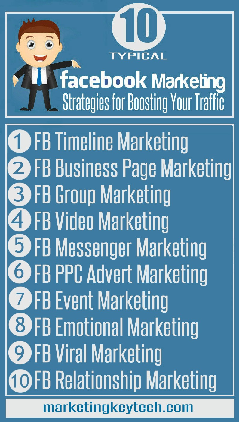 Facebook Marketing Strategies with infographics