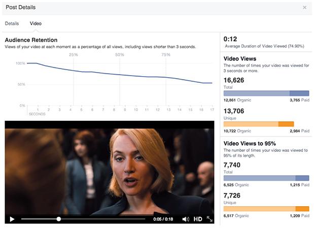 Vous pourrez analyser l'audience de vos vidéos sur Facebook