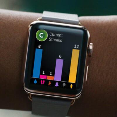 Apple Watch- Humana