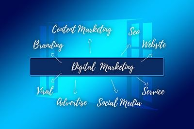 canales del marketing digital