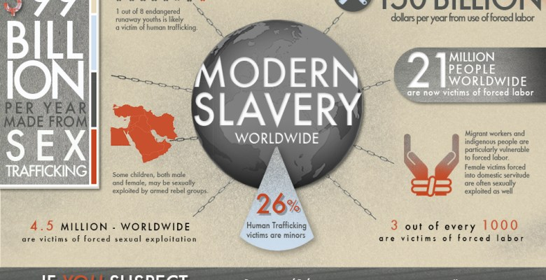 Business Growth Hub hosts Modern Slavery Event