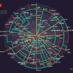Greater Manchester Transport Network