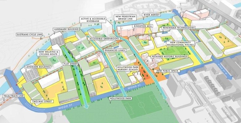 Stockport town centre west development