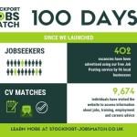 100 DAYS OF STOCKPORT JOBS MATCH