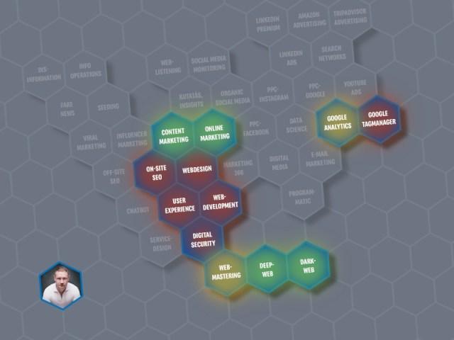 dev-tech-pm expert digital skill hőtérképen (12 terület)